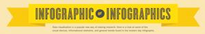 Infografika-izveide-izstrade