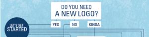 Logo jautājumiem