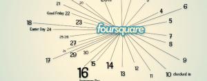 Foursquate