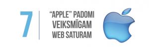 apple saturs